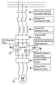 emi filter ziri electrical frequency inverter varaible wiring diagram for inverter system