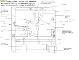 cpu cooling fan wiring diagram images cooling loop diagram also puter cooling fan diagram