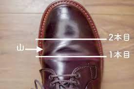 革靴 シワ 入れ