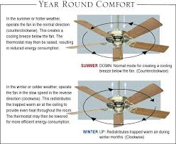 fan rotation in winter ceiling fans in winter which way should fan rotate