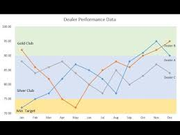 Band Chart Excel Banded Line Charts In Excel