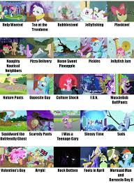 Mlp Chart My Little Pony As Spongebob Episodes From Season 1