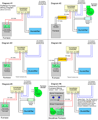 aire model wiring diagram wirdig aire thermostat wiring aire engine image for user