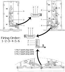 kia sorento engine wiring kia wiring diagrams