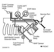 2000 mercury villager when starting car idles rough and the here is your vacuum diagram trace all hoses