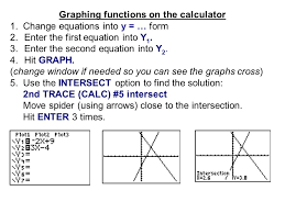 6 graphing functions on the calculator