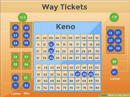 Video Keno Payout Chart How To Play Keno 13 Steps With Pictures Wikihow