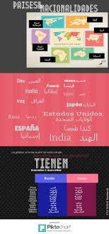 16. Nacionalidades