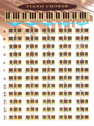 Piano Chord Chart Us 4 71 36 Off Piano Chord Chart Poster Perfect For Students And Teachers 17x13