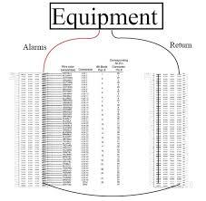 similiar 66 punch down block wiring diagram keywords 66 punch down block wiring diagram