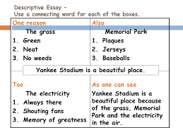 powerpoint created by edmond public schools ppt  descriptive essay use a connecting word for each of the boxes
