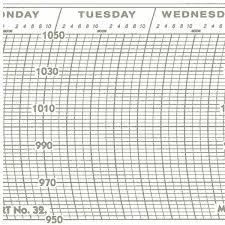 Metcheck 32 Barograph Chart