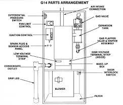 furnace gas valve diagram efcaviation com Furnace Gas Valve Wiring Diagram furnace gas valve diagram furnace gas valve wiring diagram roslonek net,design wall heater gas valve wiring diagram