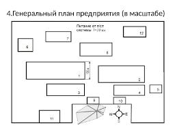 Содержание отчета по учебной практике Специальность  Описание презентации Содержание отчета по учебной практике Специальность Электроснабжение промышленных по слайдам