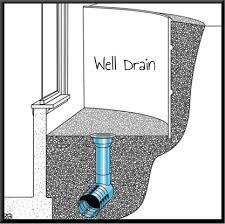window well drainage. Window Well Drainage P