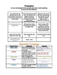 To Kill A Mockingbird Literary Terms Chart Key 71 Uncommon Literary Terms Chart