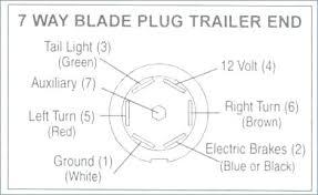 hoppy trailer wiring kit wiring diagram pro hoppy trailer wiring kit wiring diagram 7 pin trailer connector hopkins trailer wiring harness kit