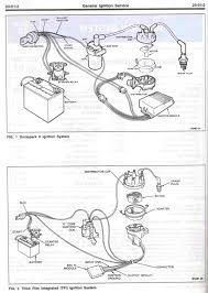 wiring diagram for ford f the wiring diagram push button ignition on 87 f150 ford f150 forum community of wiring diagram
