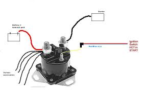 how do i install a solenoid in a 1987 van? how to wire a starter solenoid on a lawn tractor at Ford Starter Solenoid Wiring Diagram