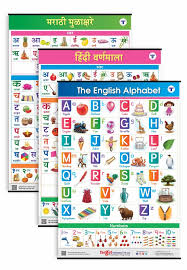 English To Hindi Alphabet Chart Hindi Letters For Kids H Luchainstitute