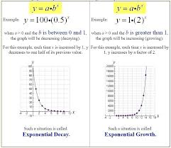 exponential growth and decay example math exponential growth and decay exponential growth and decay functions examples