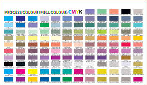 Cmyk Color Chart Offset process colour chart be productive Pinterest Colour 1