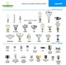 lighting ceiling fans hampton bay ceiling fan light bulb size with regard to cute ceiling fan bulb size