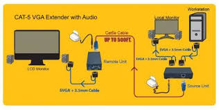 vga to cat converter vga to cat 5 audio wiring diagram