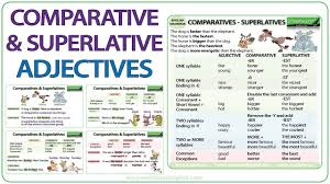 Adjectives For Recommendation Letter Comparative And Superlative Adjectives English Grammar Lesson