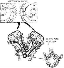 timing chain diagram timing chain diagram for 2000 mazda mpv this is not a simple procedure i suggest you get a service manual to see the entire sequence of events