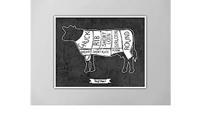 Cow Meat Chart Poster Amazon Com Beef Chart Art Print Meat Chart Poster Beef