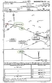 Kiad Airport Charts Asrs In The Name Of Community And Immunity