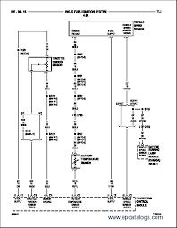 2005 chrysler pacifica wiring diagram 2006 chrysler pacifica 2004 Chrysler Sebring Wiring Diagram chrysler pacifica 2004 2005, repair manual, cars repair manuals 2005 chrysler pacifica wiring diagram wiring diagram 2004 chrysler sebring