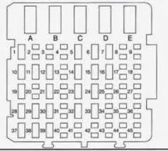 chevrolet lumina (1996) fuse box diagram auto genius Mazda 3 Fuse Box Location chevrolet lumina (1996) fuse box diagram