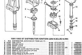 1975 corvette wiring diagram 1975 image about wiring 1975 corvette wiring harness together 1975 280z wiring diagram in addition t7607494 need wiring diagram