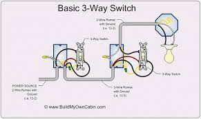 3 way and 4 way switch wiring for residential lighting light 3 way and 4 way switch wiring for residential lighting