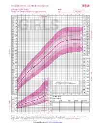 Growth Chart Who Pdf Chart Archives Page 58 Of 61 Pdfsimpli