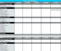 Post Implementation Plan Template Luxury Project Management