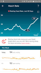 Fitbit Resting Heart Rate Chart Fitbit Hr Trying To Conceive Forums What To Expect