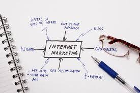 dental web marketing internet marketing healthcare internet marketing