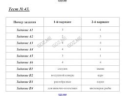 ГДЗ контрольные по биологии класс Артемьева  27 Тест 28 Тест 29 Тест 30 Тест 31 Тест 32 Тест 33 Тест 34 Тест 35 Тест 36 Тест 37 Тест 38 Тест 39 Тест 40 Тест 41 Тест 42 Тест 43 Предмет Биология