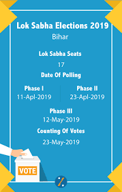 voter id card bihar how to apply for