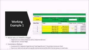 Innovative New Sales Commission Model Scheme Youtube