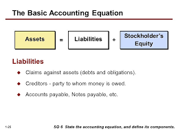 the fundamental accounting equation jennarocca