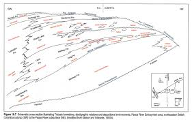 Chapter 16 Triassic Strata