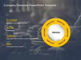 Company Overview Templates Company Overview Highlights Business Powerpoint