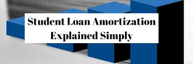 How To Amortize A Loan Student Loan Amortization Explained Simply Own Your Loans