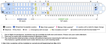 Ana All Nippon Airways Airlines Aircraft Seatmaps Airline