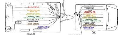 holiday rambler imperial wiring diagram images holiday holiday rambler wiring diagram 1999