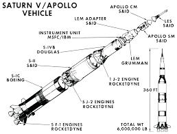 engine diagram general s stage v first diagrams 2000 saturn sl2